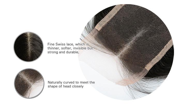 Hairplusbase Lace Base Details